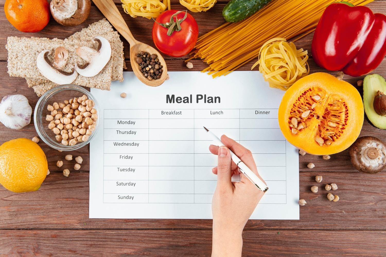 Plan zdrowych nawyków żywieniowych